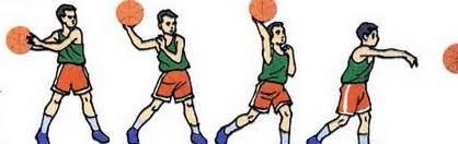 Bola Basket Teknik Melempar Mengoper Bola Basket Beserta Gambarnya Penjaskes Co Id