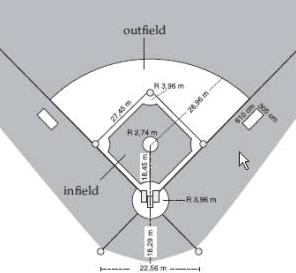 Baseball Ukuran Lapangan Permainan Baseball Bisbol Beserta Gambarnya Penjaskes Co Id