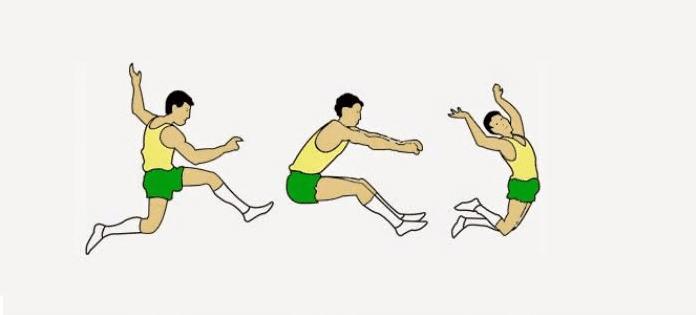 Lompat Jauh Jenis Macam Gaya Lompat Jauh Beserta Gambarnya Penjaskes Co Id