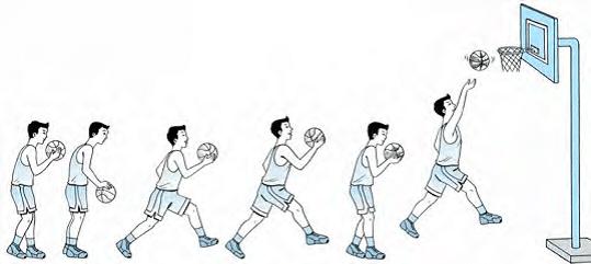 Shooting Bola Basket Pengertian Shooting Bola Basket Dan Cara Melakukannya Penjaskes Co Id
