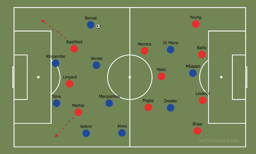 Strategi Dan Taktik Dalam Sepak Bola Ppt Download