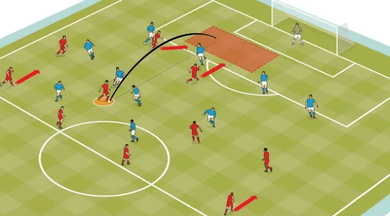 Sepak Bola 5 Strategi Permainan Sepak Bola Yang Benar Penjaskes Co Id